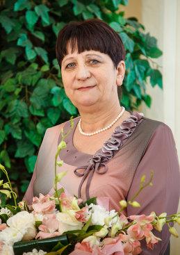 Светлана Свилович