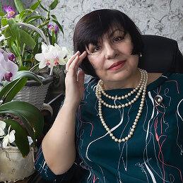 Ирина Приходько