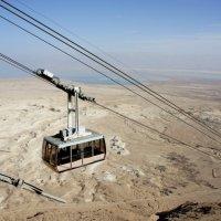 Иудейская пустыня, вид с крепости Массада. Израиль :: Олеся Селиванова