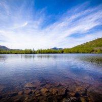 Озеро в горах :: Komol Off