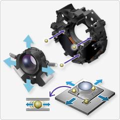 Оптическая стабилизация изображения в объективах Canon (IS) и Nikon (VR)