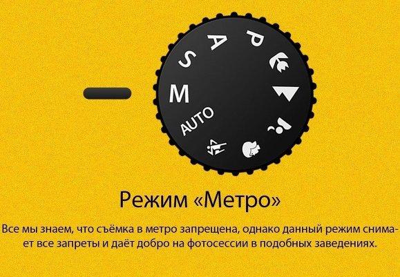 Подробное объяснение всех режимов съемки:):)!!!