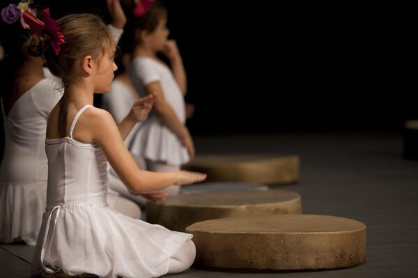 Как снимать танцевальные представления в театре?
