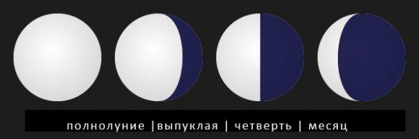 Как правильно фотографировать Солнце и Луну? - №8