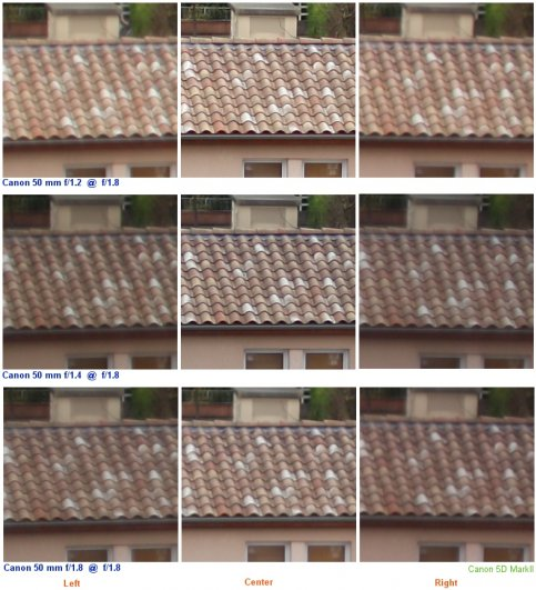 Сравнение 50mm объективов Canon - №5