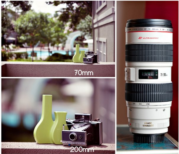 Canon 70-200 mm 2.8L IS USM