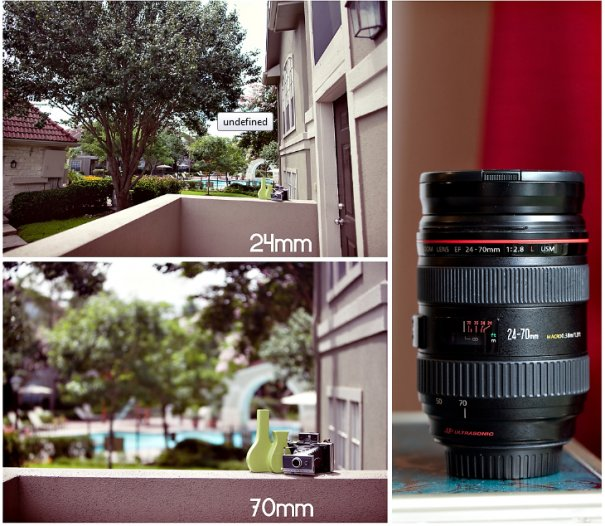 Canon 24-70 mm 2.8L