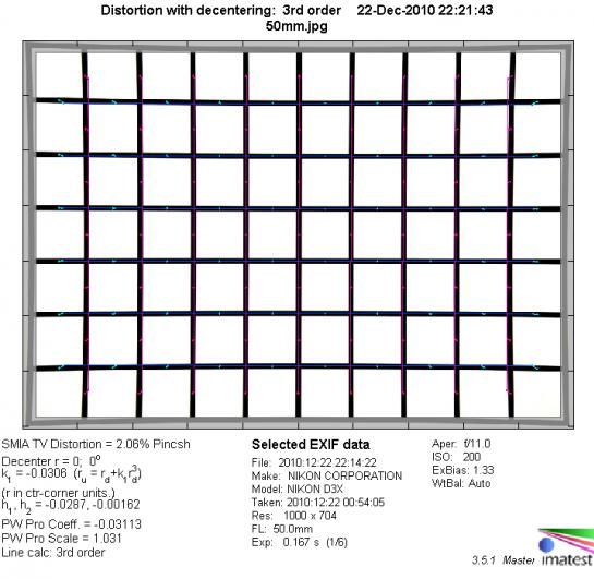 Дисторсия при фокусном расстоянии 24мм. Реальный размер схемы 120x80 см.