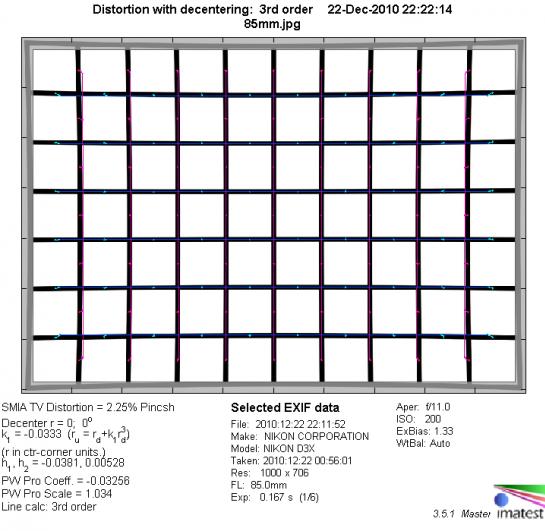 Дисторсия при фокусном расстоянии 85мм. Реальный размер схемы 120x80 см.