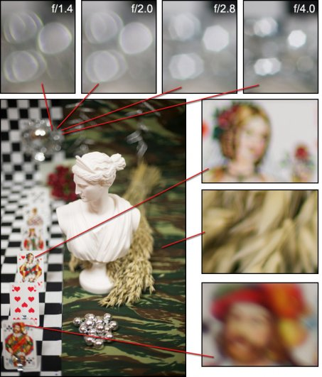 Обзор объектива Nikkor 50mm f/1.4 D (FX) - №7
