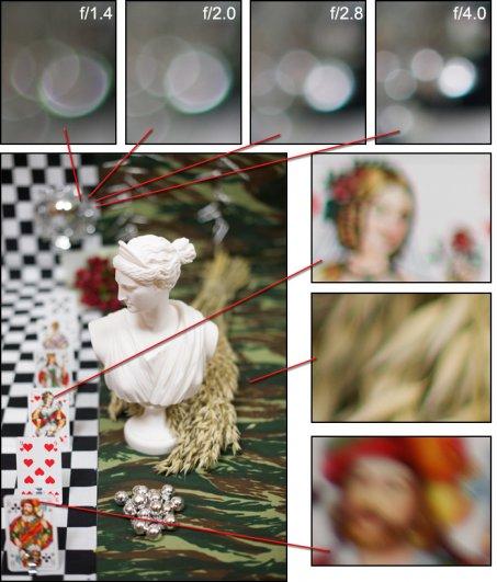 Обзор объектива Nikkor 50mm f/1.4 G (FX) - №6