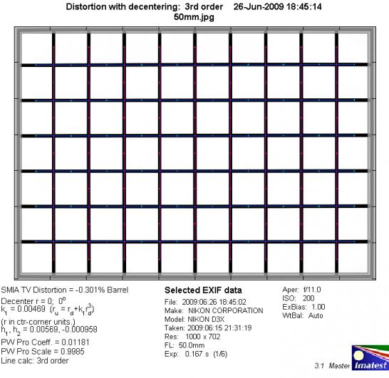 Обзор объектива Nikkor AF 50mm f/1.8 D (FX) - №3