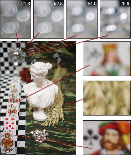 Обзор объектива Nikkor AF 50mm f/1.8 D (FX) - №6