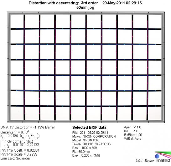 Обзор объектива Nikkor AF-S 50mm f/1.8 G (FX) - №4