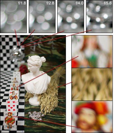 Обзор объектива Nikkor AF-S 50mm f/1.8 G (FX) - №7