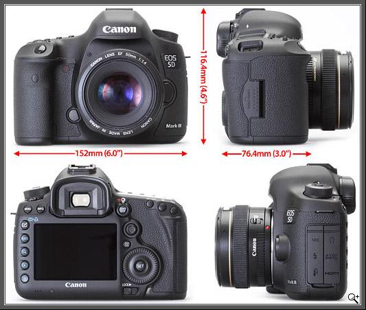 Физические размеры камеры и дизайн