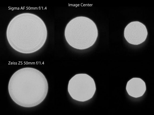 Обзор объектива Sigma AF 50mm f/1.4 EX DG HSM (Canon) - №7