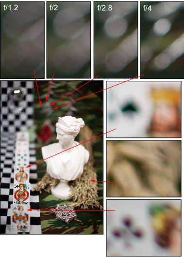 Обзор объектива Canon EF 50mm f/1.2 USM L - №6