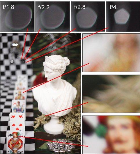 Обзор объектива Canon EF 50mm f/1.8 II - №6