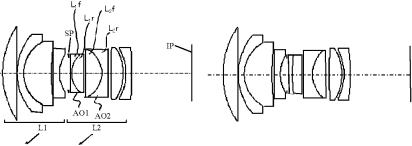 Новый патент Canon: EF 135mm  f/2.8 и 180mm  f/3.5 с аподизационным фильтром - №1