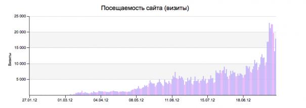 Снимок экрана 2012-09-18 в 23