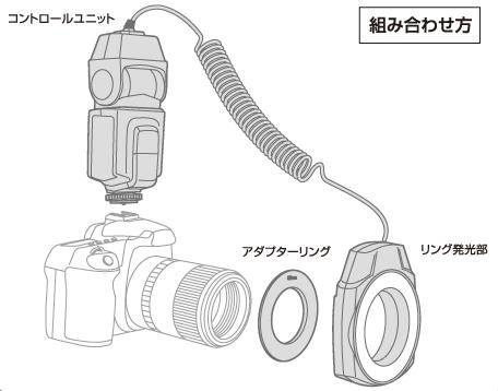 Kenko Tokina Soluis KSR-EF10 кольцевая вспышка, схема