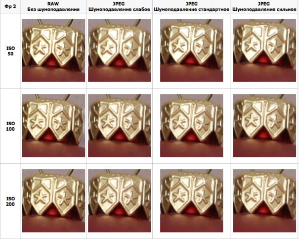 Подробный обзор Canon 1Dx - №27