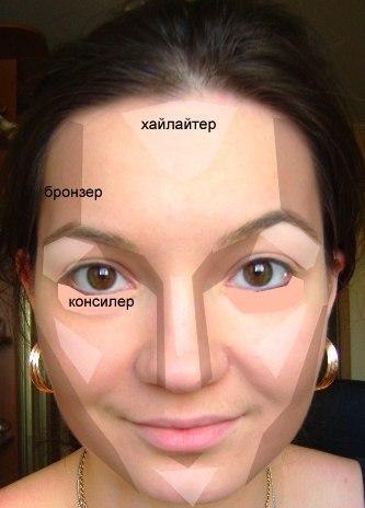 полезные шпаргалки ретушеру 5