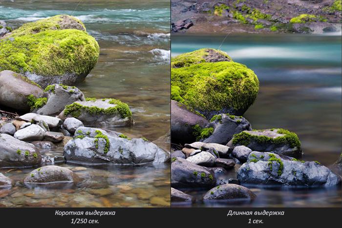 Фотографировании воды в движении с разной выдержкой
