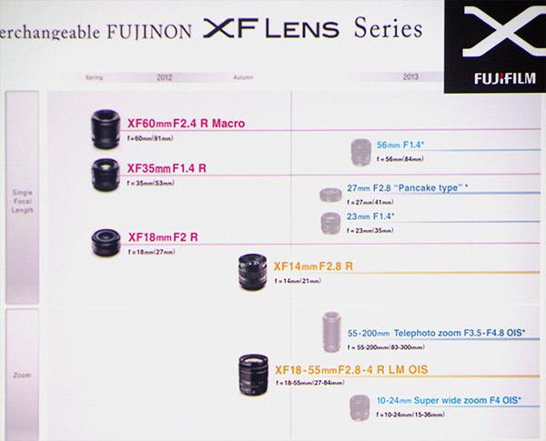 Fujifilm X-E1 - Хороший беззеркальный фотоаппарат. Новинка! - №3