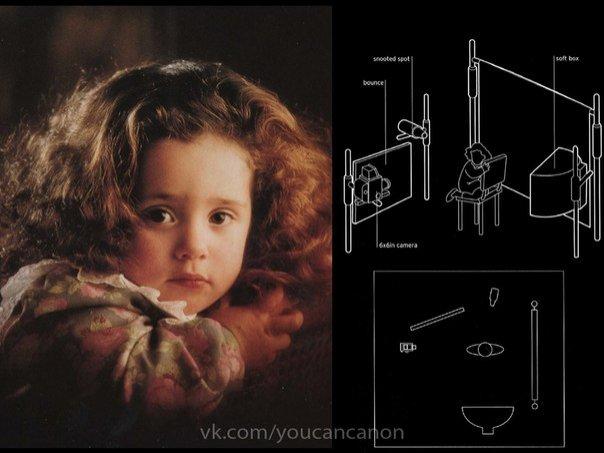 уроки фотографии фото