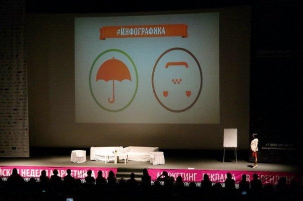 Новости в фотографиях - Российская Неделя Маркетинга 2013 - №6