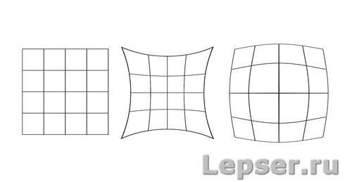 Урок Фотошопа: Коррекция дисторсии в Фотошоп и Lightroom - №1