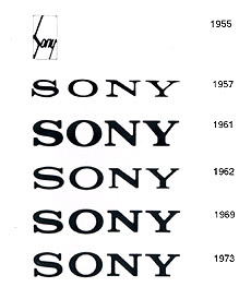 Развитие фотографии. История компании Sony - №6
