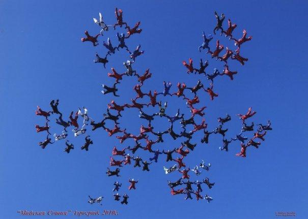 Самые сложные фигуры парашютизма - фото экстремального вида спорта - №6