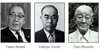 Развитие фотографии. История компании Canon - №2