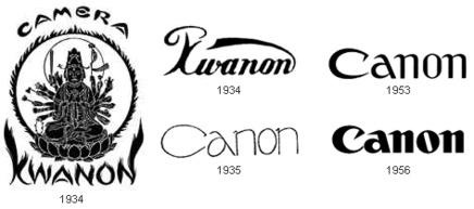 Развитие фотографии. История компании Canon - №5