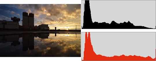 Урок фотографии - съемка рассветов и закатов - №8