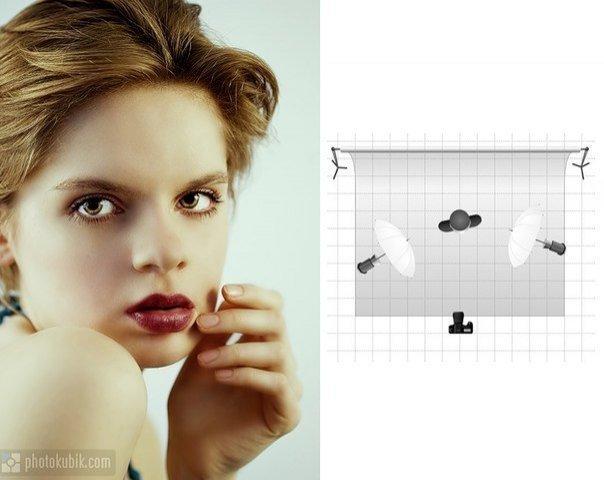 уроки профессиональной фотографии