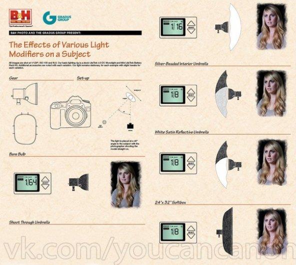 шпаргалки как сделать фото