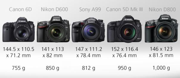 Сравнение полнокадровых зеркальных фотоаппаратов - №2