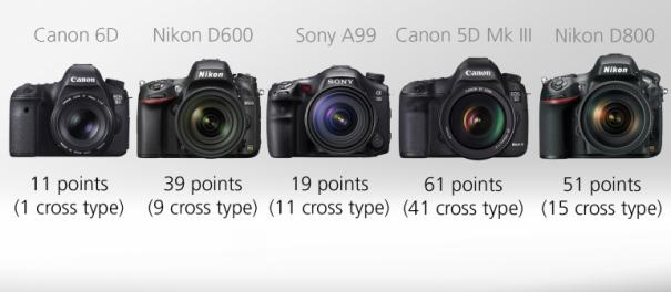 Сравнение полнокадровых зеркальных фотоаппаратов - №4