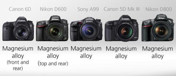 зеркальные фотоаппараты canon