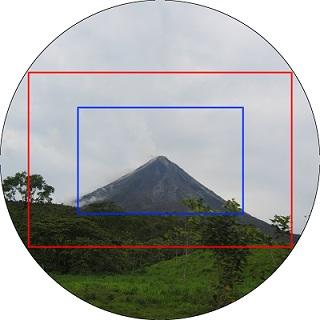 О фото технике: все об объективах - №3