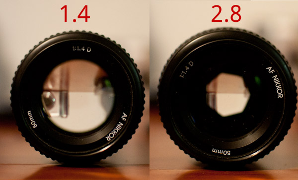 О фото технике: все об объективах - №7