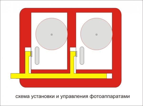 стереофотоаппарат схема