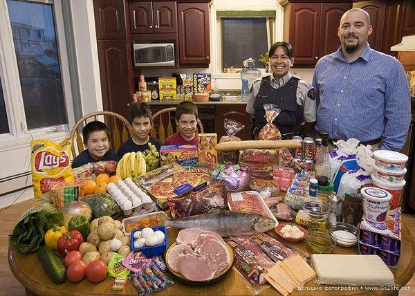 Недельный набор продуктов у разных народов в семейных фото - №6