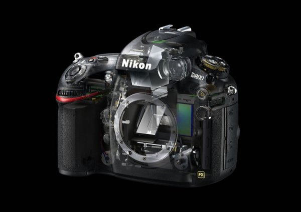 Полнокадровая камера