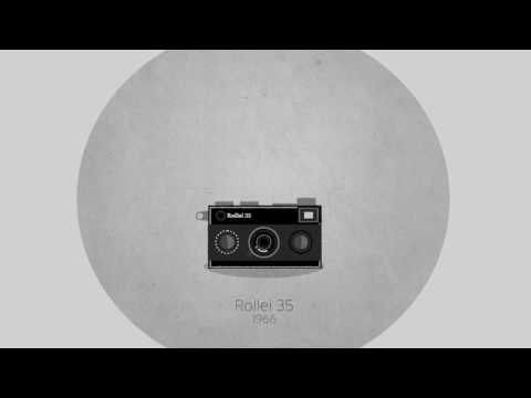 A HISTORY OF THE PHOTO CAMERA